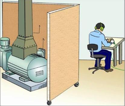 Quy định tiếng ồn trong sản xuất và phương pháp khắc phục